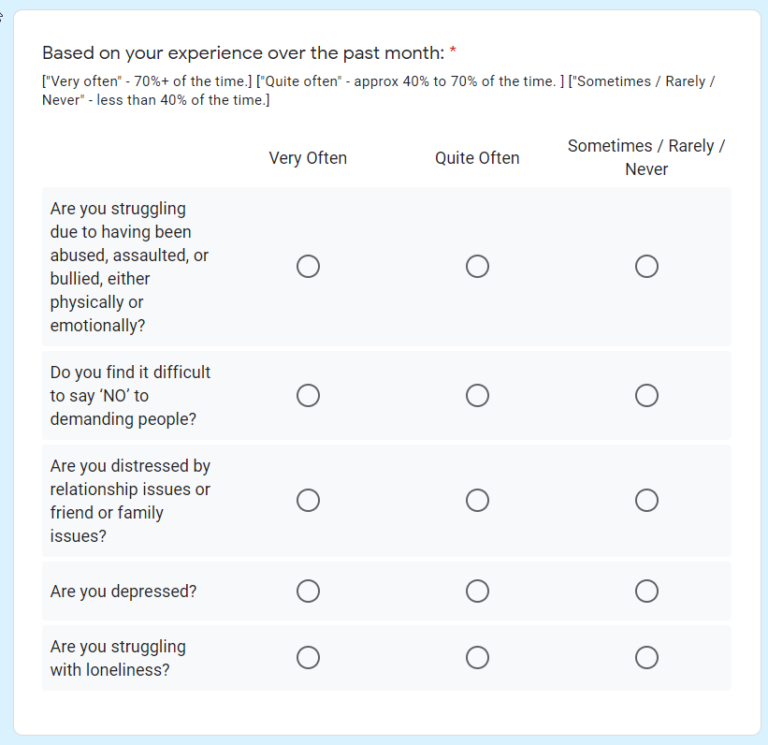 Extract from questionnaire